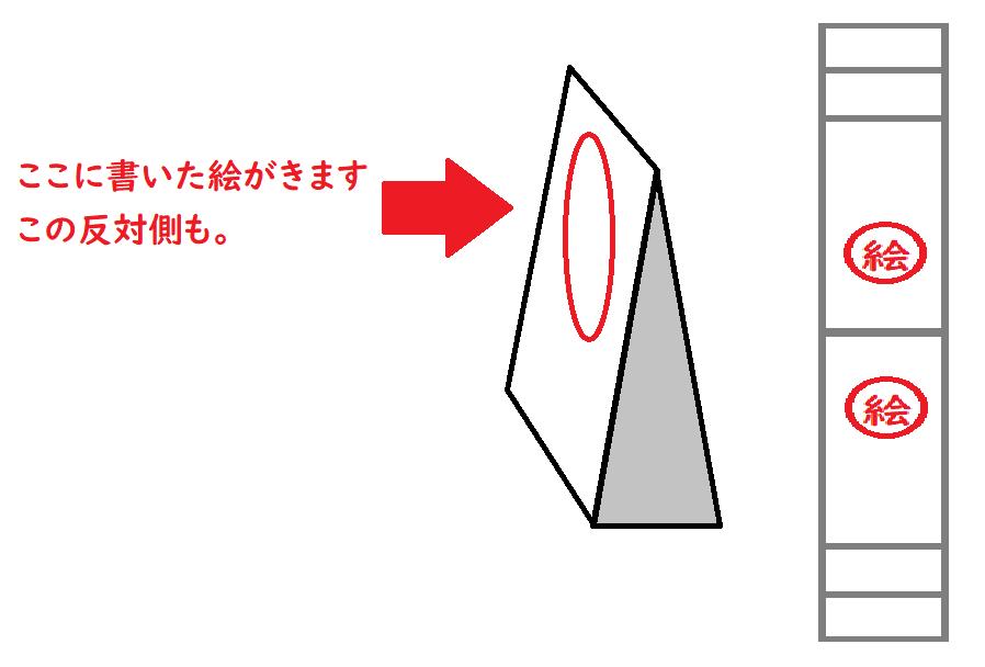 コマの作り方.png