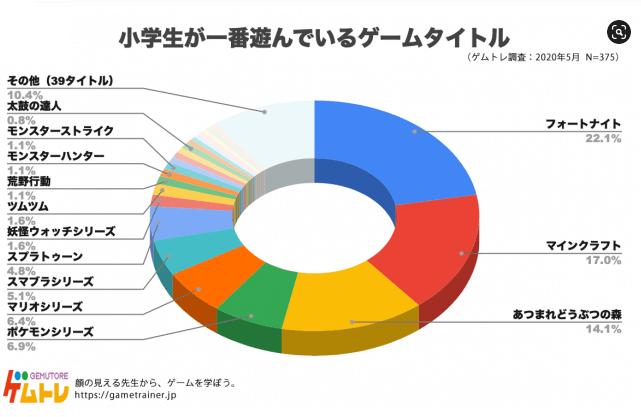 gemutore-graph.png
