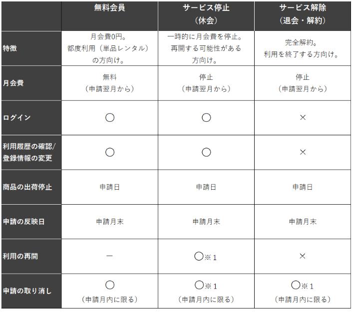 tsutaya-Freeplan-table.png