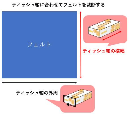 felt-boxtissuecase01.png