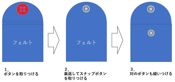 felt-coincase02.png