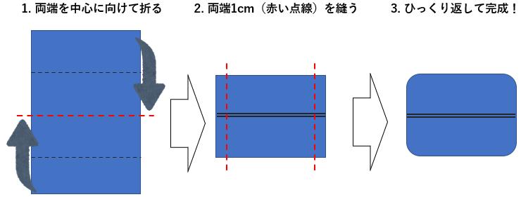 felt-tissuecase02.png